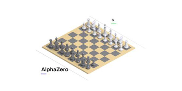 AlphaZero称王!DeepMind AI制霸三大棋类游戏